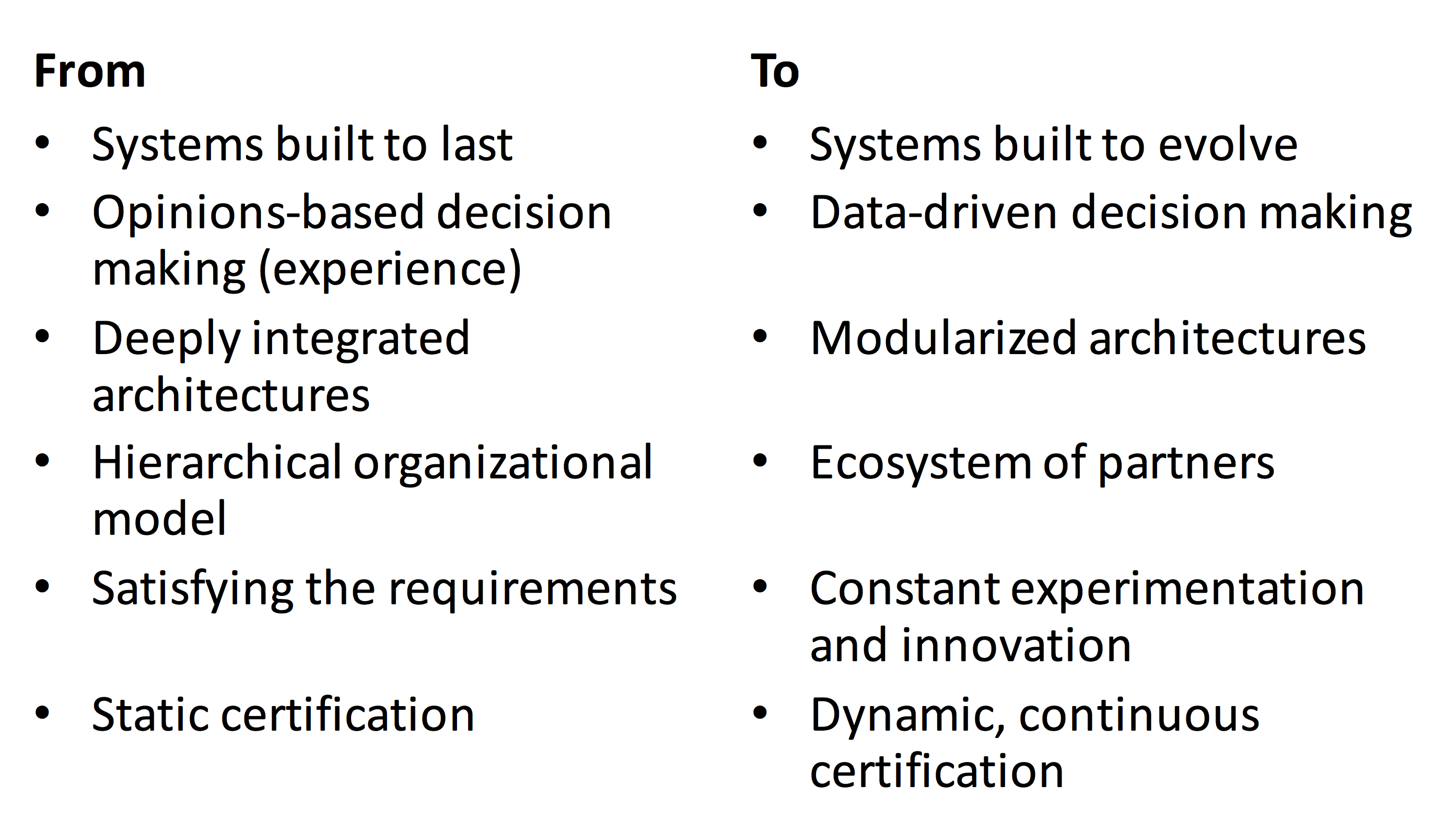Six Practices Transforming Systems Engineering Software Driven World